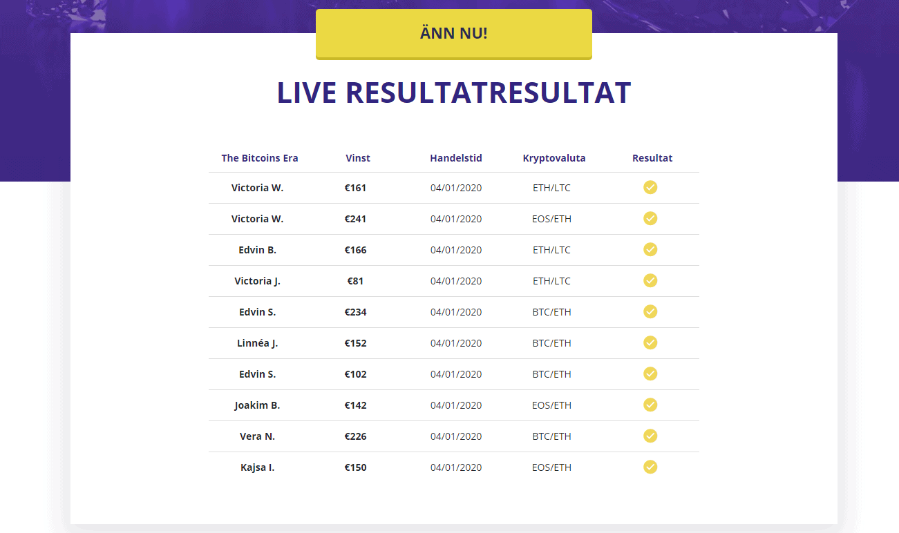 Live Resultat Bitcoin Era
