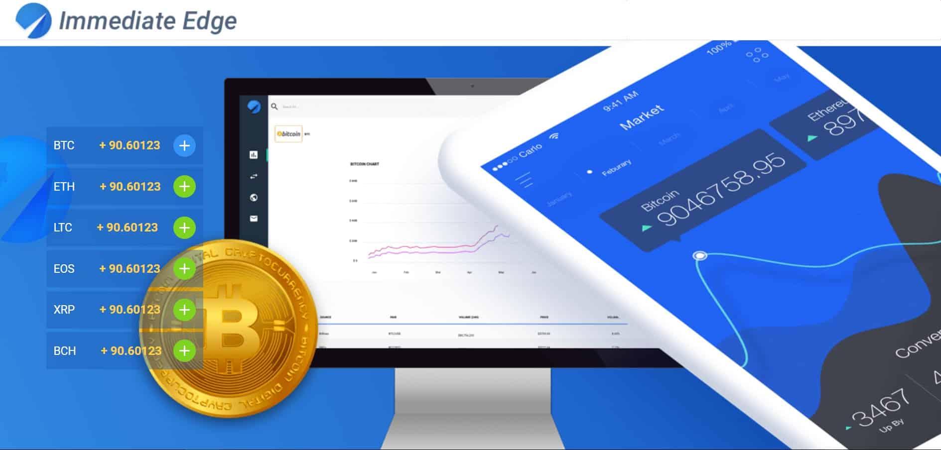 bitcoin labs ieguldījums 2021. gadā