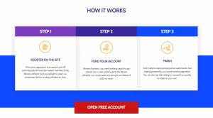 Bitcoin Lifestlye, Πώς λειτουργεί