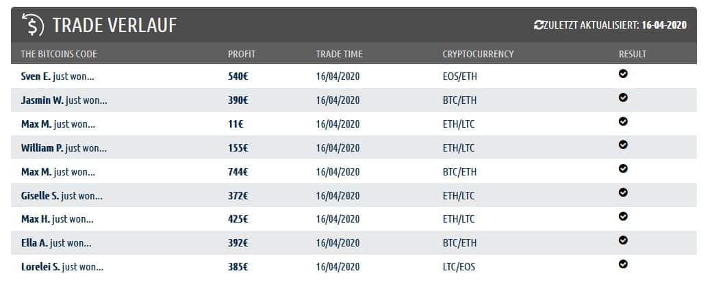 bitcoin code trades May 30, 2020