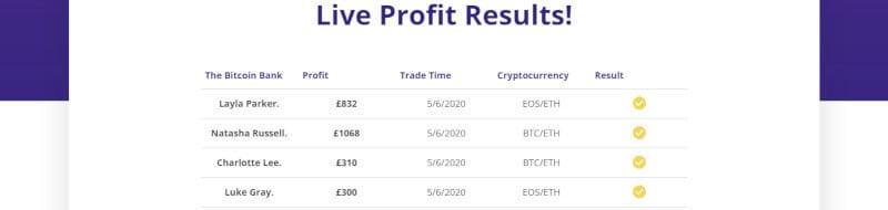 Bitcoin Bank profitti