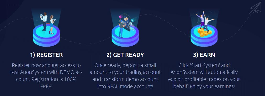 handelsplatform interface Anon System July 9, 2020
