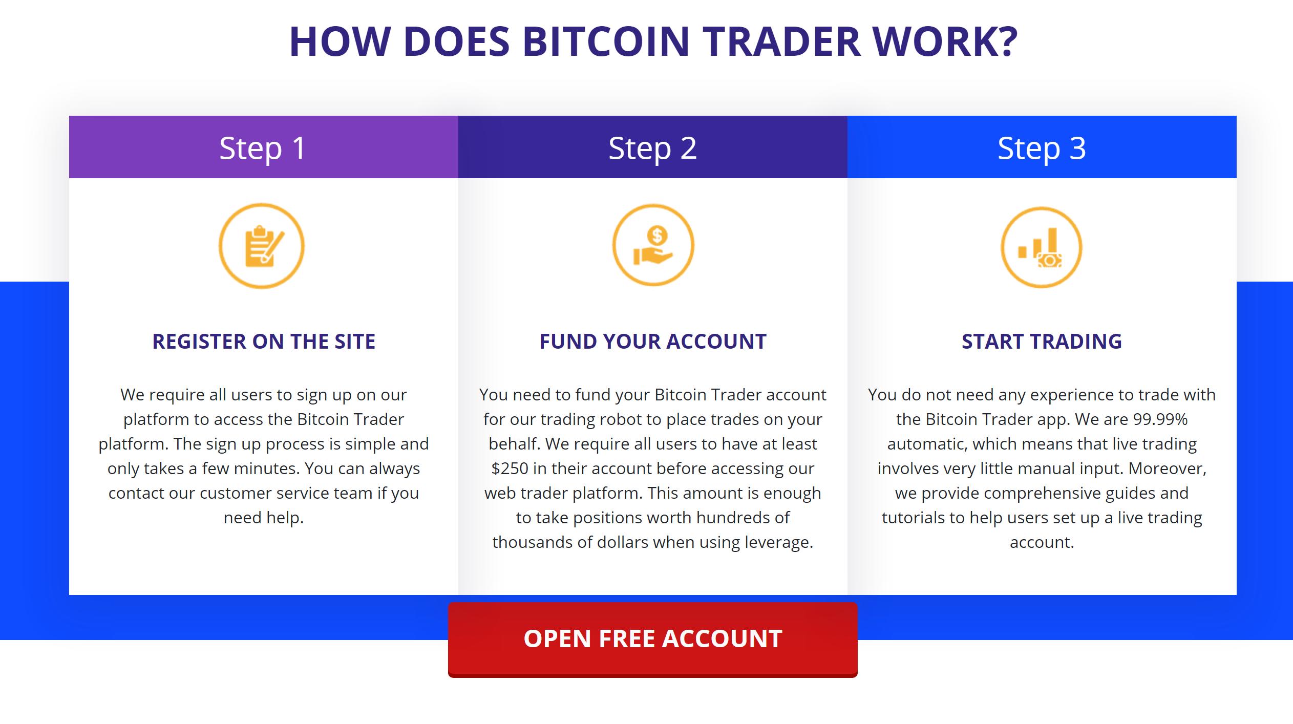 bitcoin trader live