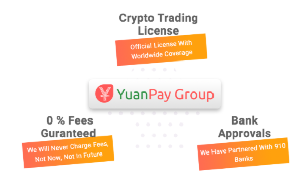 Yuan Pay Group Vorteile